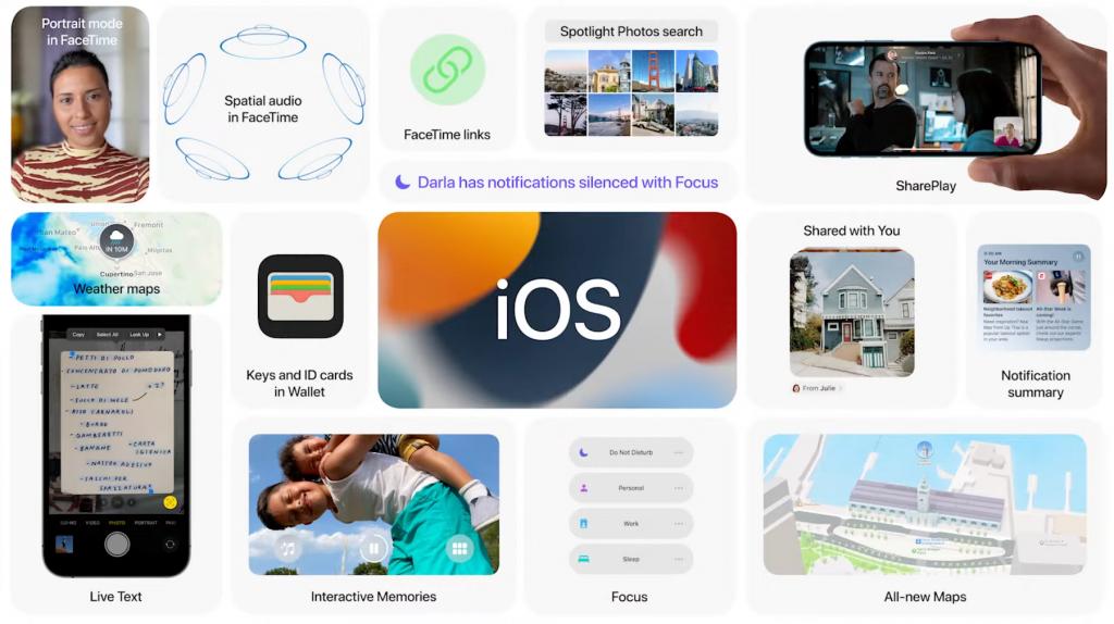 WWDC_iOS 15