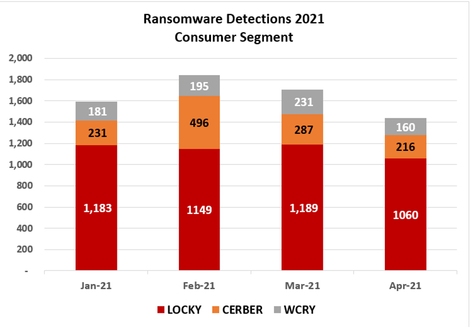 What is ransomware_cases